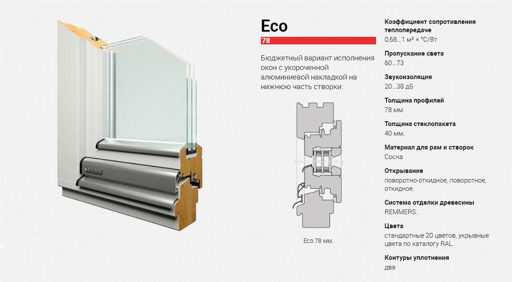 Окна Wooder Eco в Санкт-Петербурге